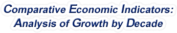 Tennessee - Comparative Economic Indicators: Analysis of Growth By Decade, 1970-2016