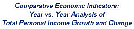 Tennessee - Year vs. Year Analysis of Total Personal Income Growth and Change, 1969-2016