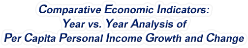 Tennessee - Year vs. Year Analysis of Per Capita Personal Income Growth and Change, 1969-2016