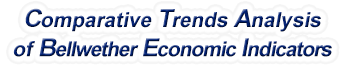 Tennessee - Comparative Trends Analysis of Bellwether Economic Indicators, 1969-2016