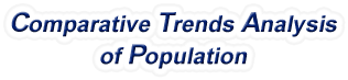 Tennessee - Comparative Trends Analysis of Population, 1969-2016