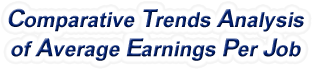 Tennessee - Comparative Trends Analysis of Average Earnings Per Job, 1969-2017