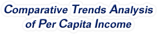 Tennessee - Comparative Trends Analysis of Per Capita Personal Income, 1969-2016