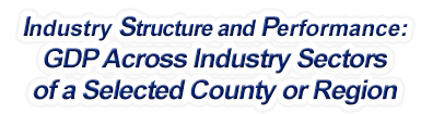 Tennessee - Gross Domestic Product Across Industry Sectors of a Selected County or Region