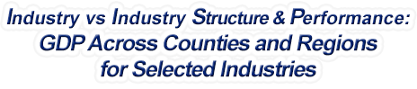 Tennessee - Industry vs. Industry Structure & Performance: GDP Across Counties and Regions for Selected Industries