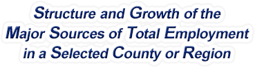 Tennessee Structure & Growth of the Major Sources of Total Employment in a Selected County or Region